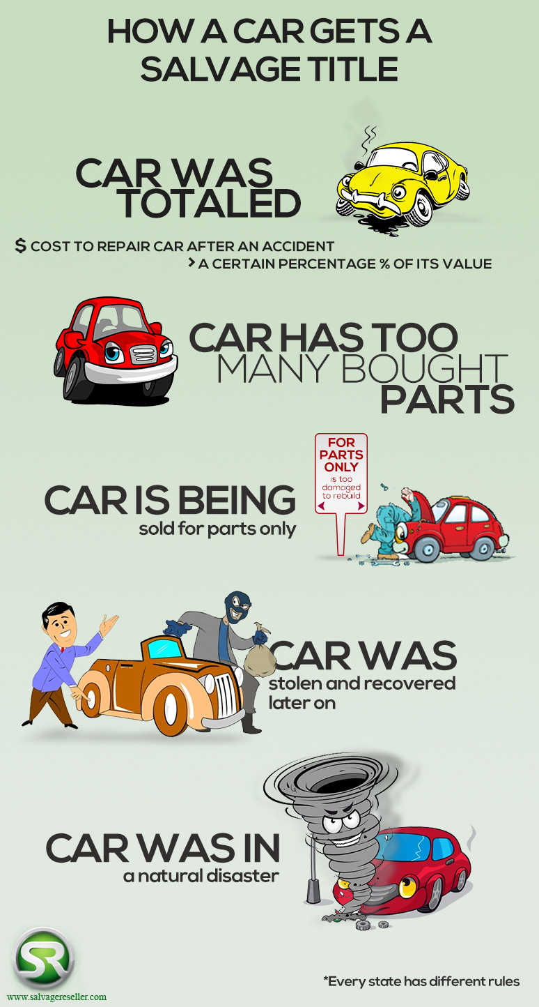 what is a salvage car title